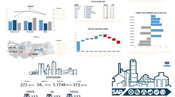 Çimko Üretim ve Satış Analiz Raporu